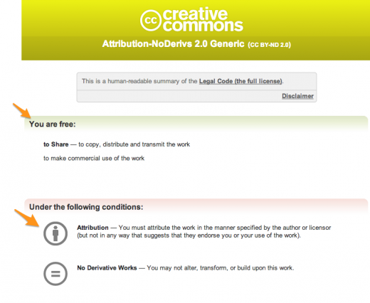 Creative Commons Atribution Message